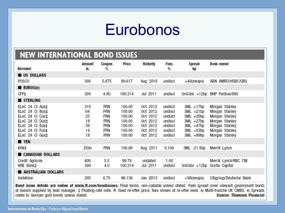 Instrumentos de Renta Fija – Profesor: Miguel Angel Martín Eurobonos