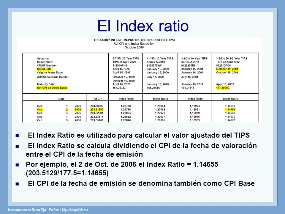 Instrumentos de Renta Fija – Profesor: Miguel Angel Martín El Index ratio El Index Ratio es utilizado para calcular el valor ajustado del TIPS El Inde