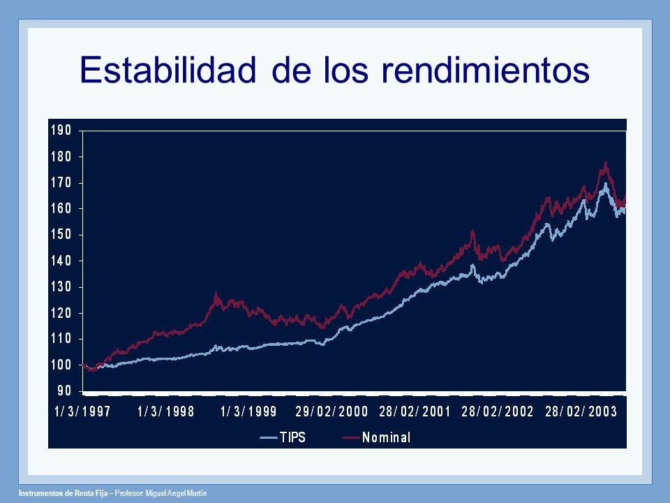 Instrumentos de Renta Fija – Profesor: Miguel Angel Martín Estabilidad de los rendimientos