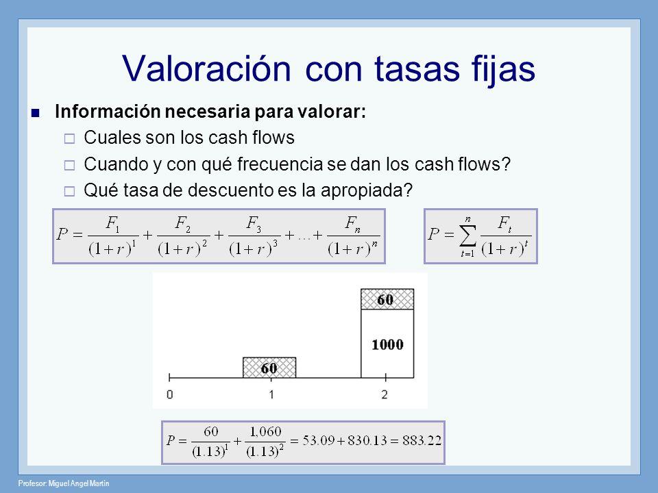 Profesor: Miguel Angel Martín Información necesaria para valorar: Cuales son los cash flows Cuando y con qué frecuencia se dan los cash flows? Qué tas