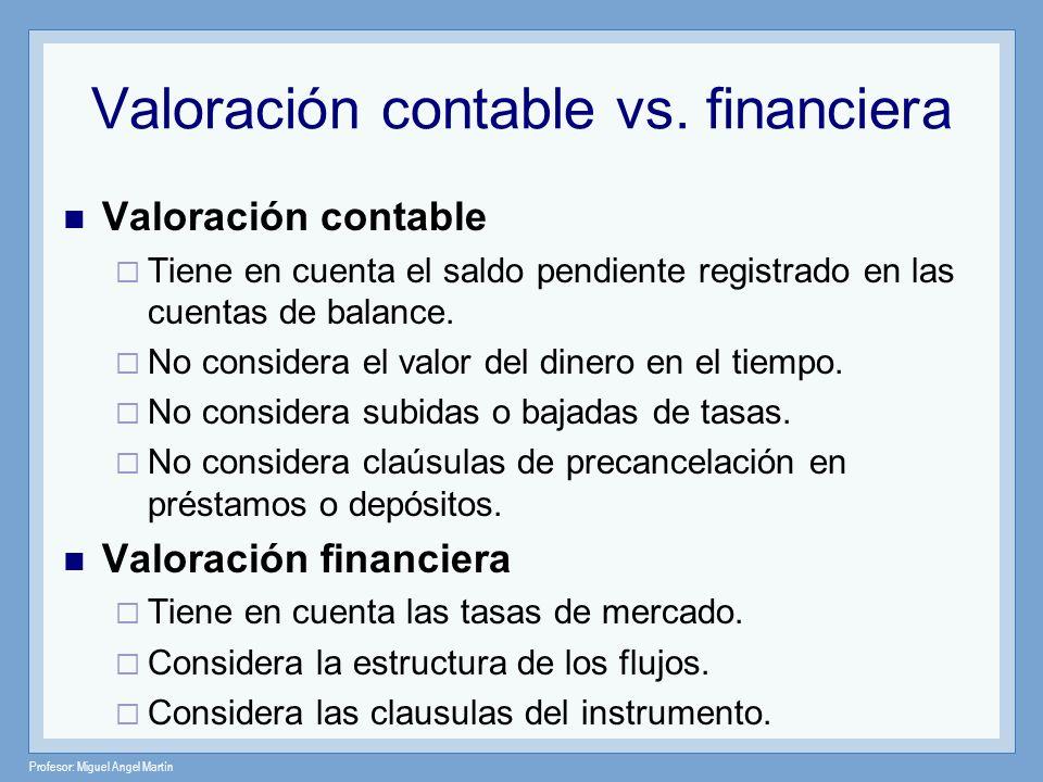 Profesor: Miguel Angel Martín Valoración contable vs. financiera Valoración contable Tiene en cuenta el saldo pendiente registrado en las cuentas de b