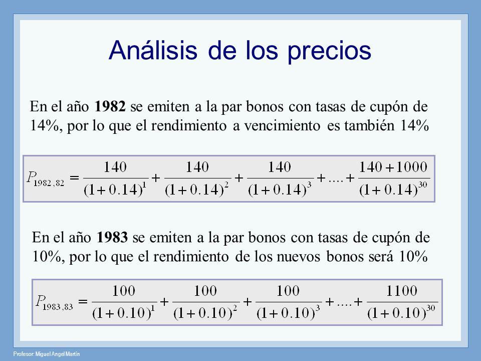 Profesor: Miguel Angel Martín Análisis de los precios En el año 1982 se emiten a la par bonos con tasas de cupón de 14%, por lo que el rendimiento a v