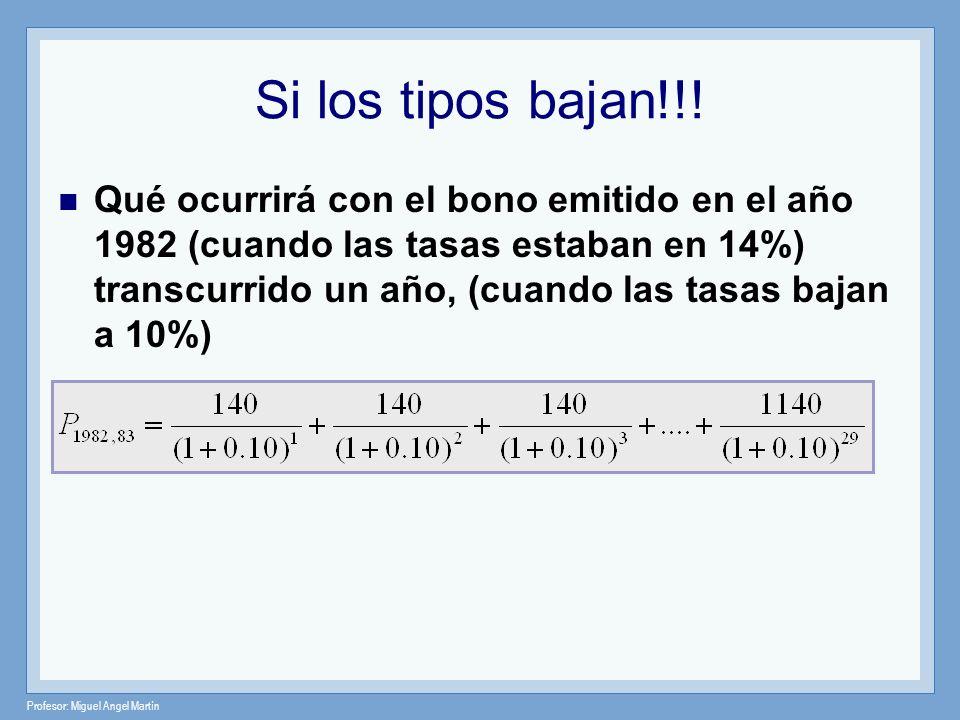Profesor: Miguel Angel Martín Si los tipos bajan!!! Qué ocurrirá con el bono emitido en el año 1982 (cuando las tasas estaban en 14%) transcurrido un