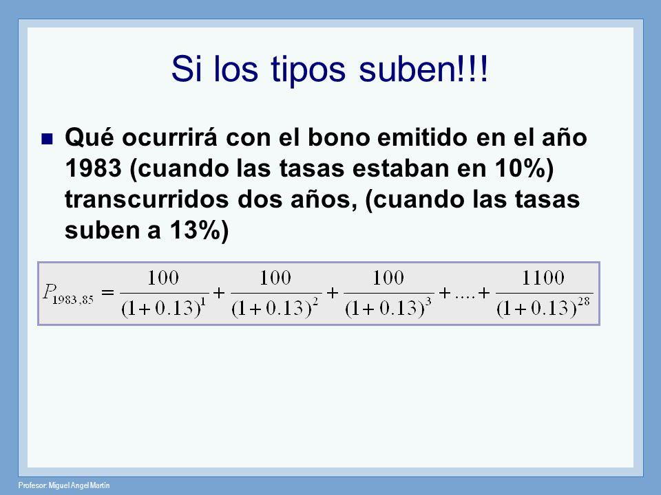 Profesor: Miguel Angel Martín Si los tipos suben!!! Qué ocurrirá con el bono emitido en el año 1983 (cuando las tasas estaban en 10%) transcurridos do