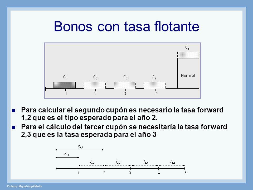 Profesor: Miguel Angel Martín Bonos con tasa flotante Para calcular el segundo cupón es necesario la tasa forward 1,2 que es el tipo esperado para el