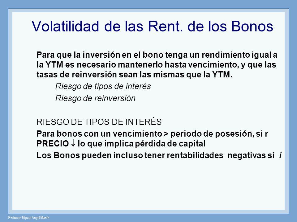 Profesor: Miguel Angel Martín Volatilidad de las Rent. de los Bonos Para que la inversión en el bono tenga un rendimiento igual a la YTM es necesario