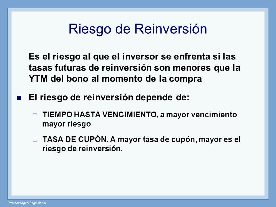 Profesor: Miguel Angel Martín Riesgo de Reinversión Es el riesgo al que el inversor se enfrenta si las tasas futuras de reinversión son menores que la