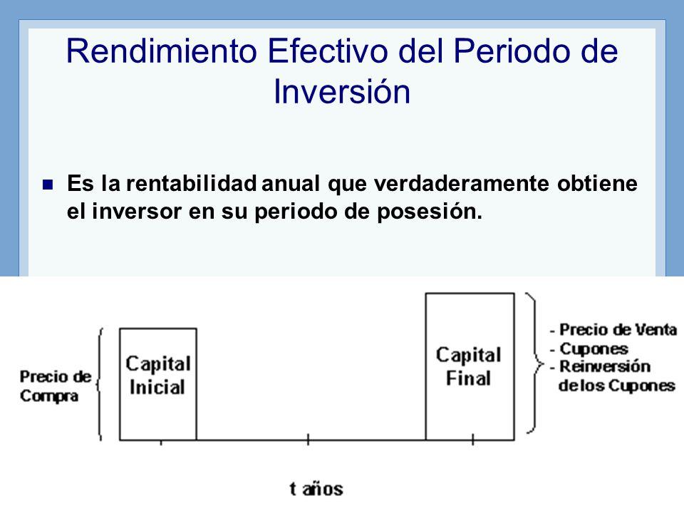 Profesor: Miguel Angel Martín Rendimiento Efectivo del Periodo de Inversión Es la rentabilidad anual que verdaderamente obtiene el inversor en su peri