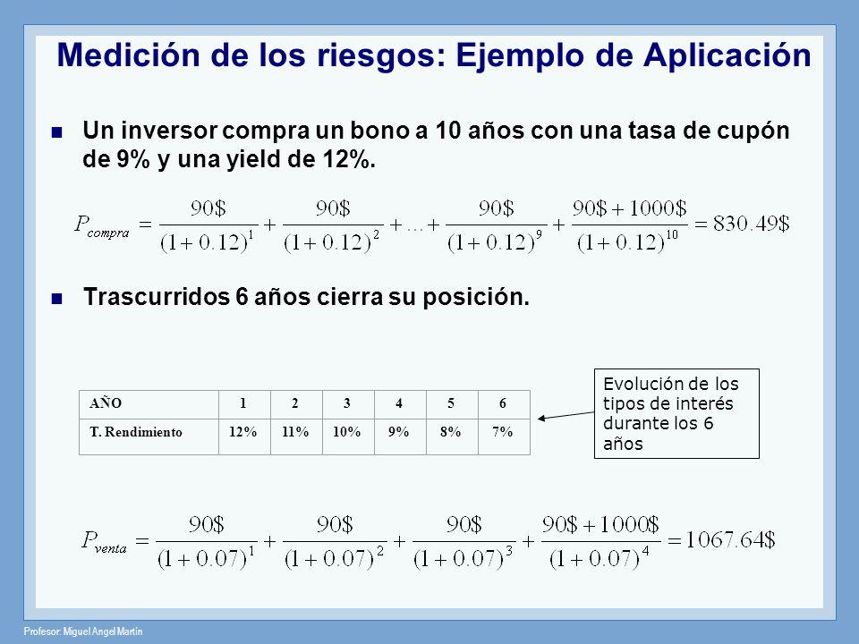 Profesor: Miguel Angel Martín Medición de los riesgos: Ejemplo de Aplicación Un inversor compra un bono a 10 años con una tasa de cupón de 9% y una yi