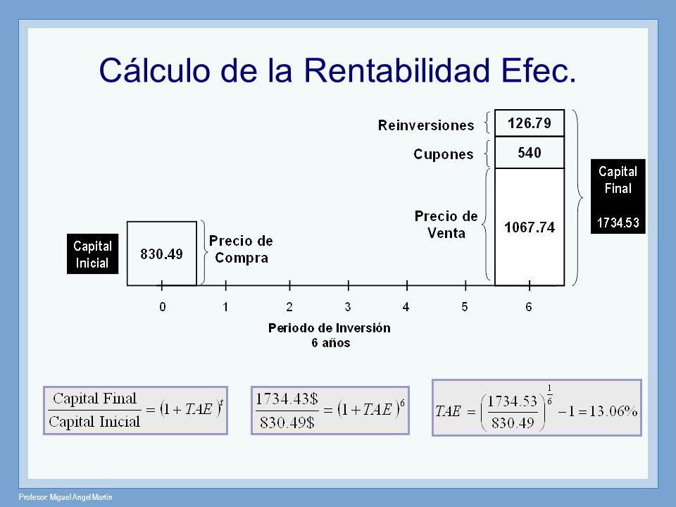 Profesor: Miguel Angel Martín Cálculo de la Rentabilidad Efec.