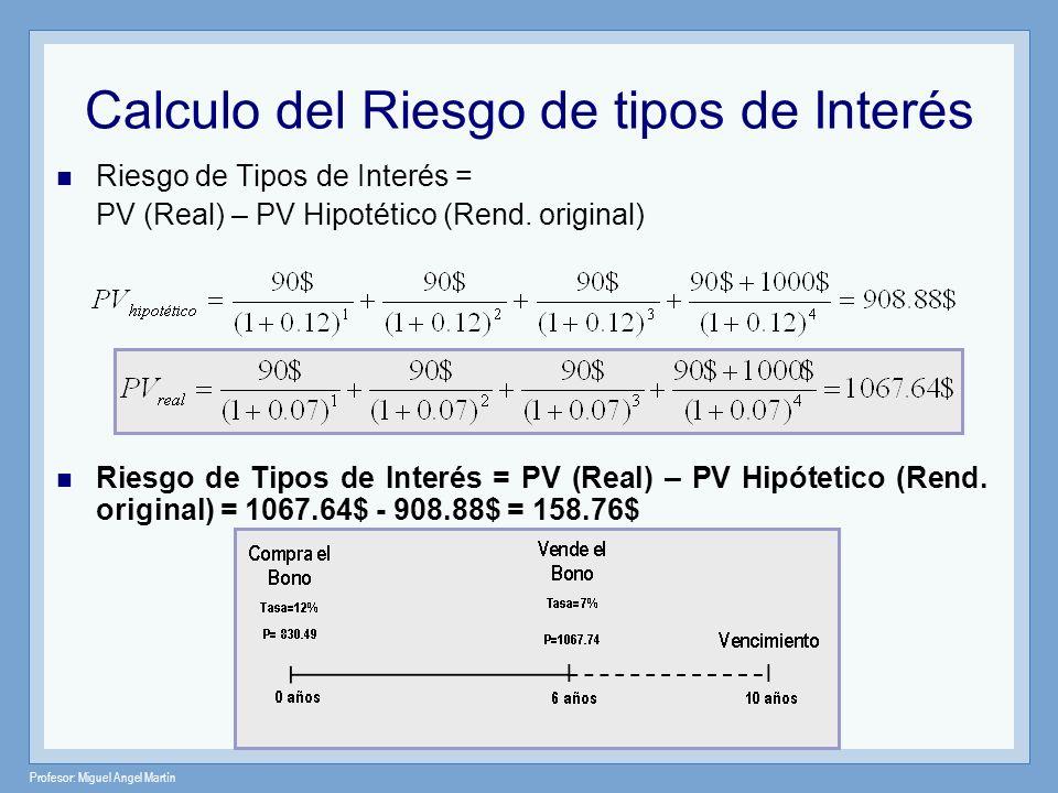 Calculo del Riesgo de tipos de Interés Riesgo de Tipos de Interés = PV (Real) – PV Hipotético (Rend. original) Riesgo de Tipos de Interés = PV (Real)