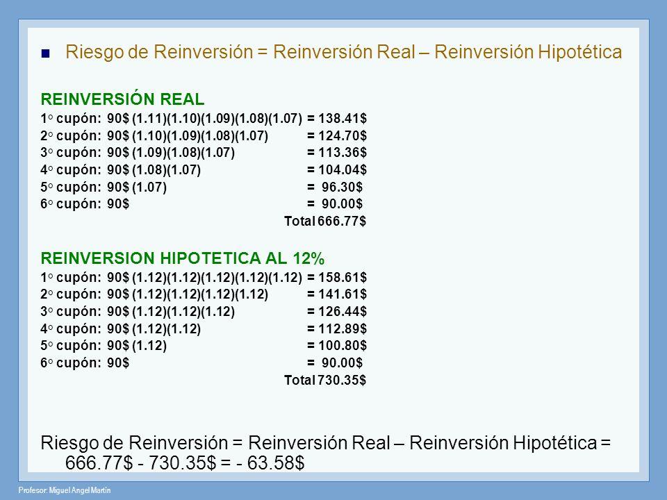 Profesor: Miguel Angel Martín Riesgo de Reinversión = Reinversión Real – Reinversión Hipotética REINVERSIÓN REAL 1° cupón: 90$ (1.11)(1.10)(1.09)(1.08