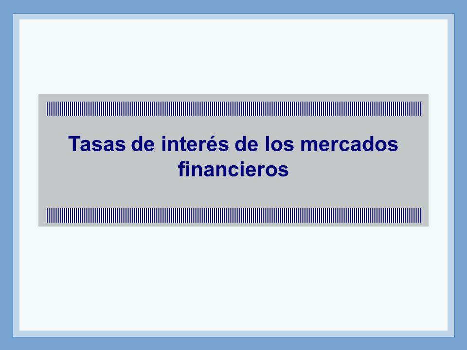 Tasas de interés de los mercados financieros