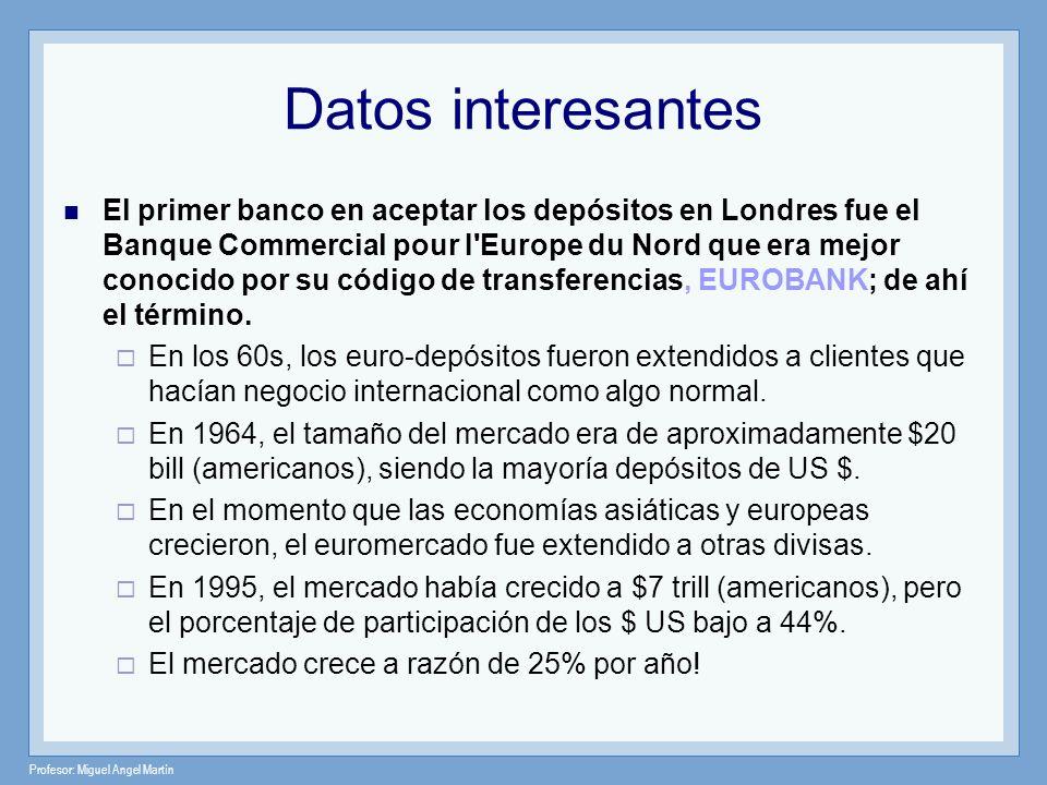 Profesor: Miguel Angel Martín El primer banco en aceptar los depósitos en Londres fue el Banque Commercial pour I'Europe du Nord que era mejor conocid