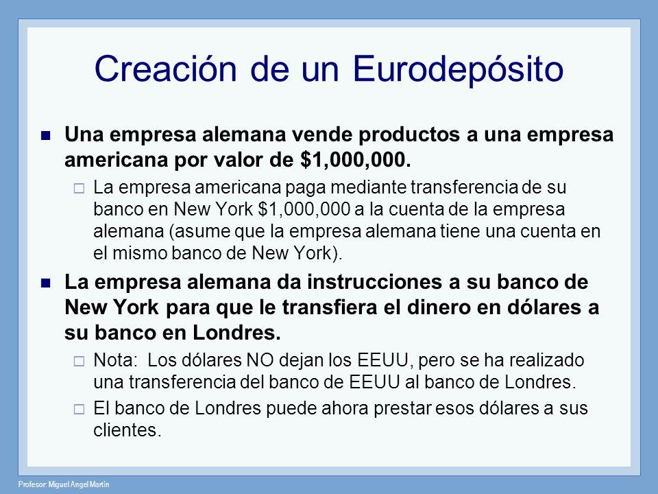Una empresa alemana vende productos a una empresa americana por valor de $1,000,000. La empresa americana paga mediante transferencia de su banco en N