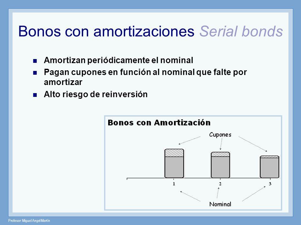 Profesor: Miguel Angel Martín Bonos con amortizaciones Serial bonds Amortizan periódicamente el nominal Pagan cupones en función al nominal que falte