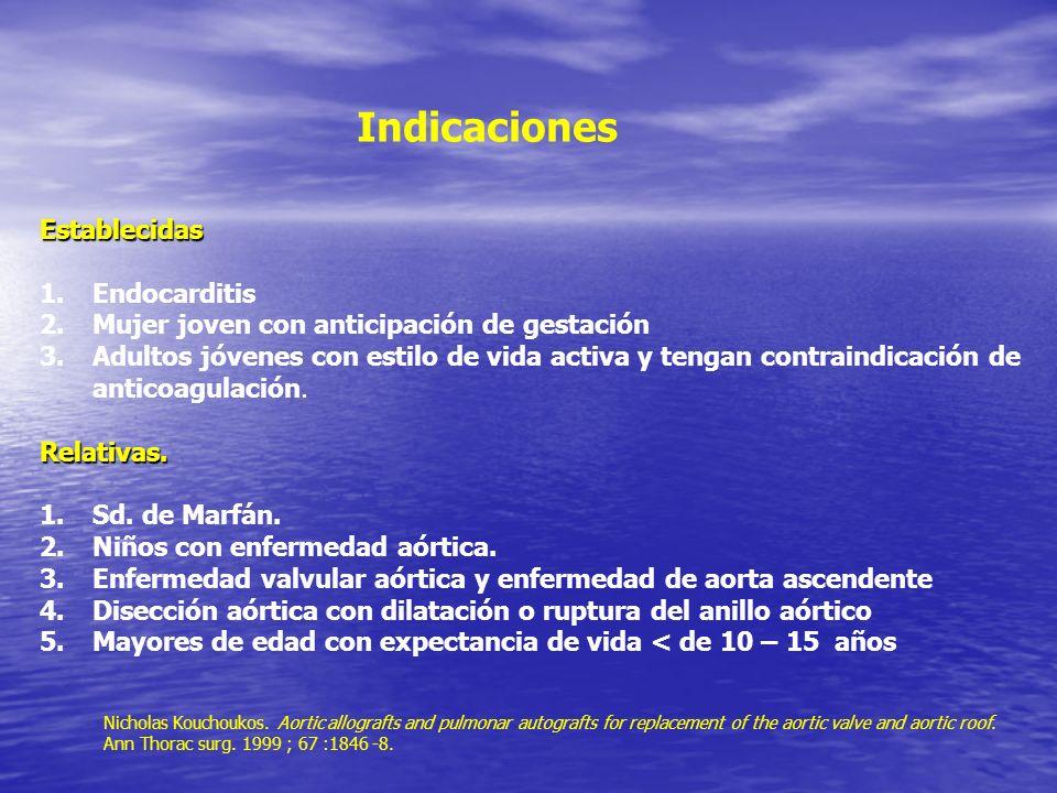 IndicacionesEstablecidas 1.Endocarditis 2.Mujer joven con anticipación de gestación 3.Adultos jóvenes con estilo de vida activa y tengan contraindicac