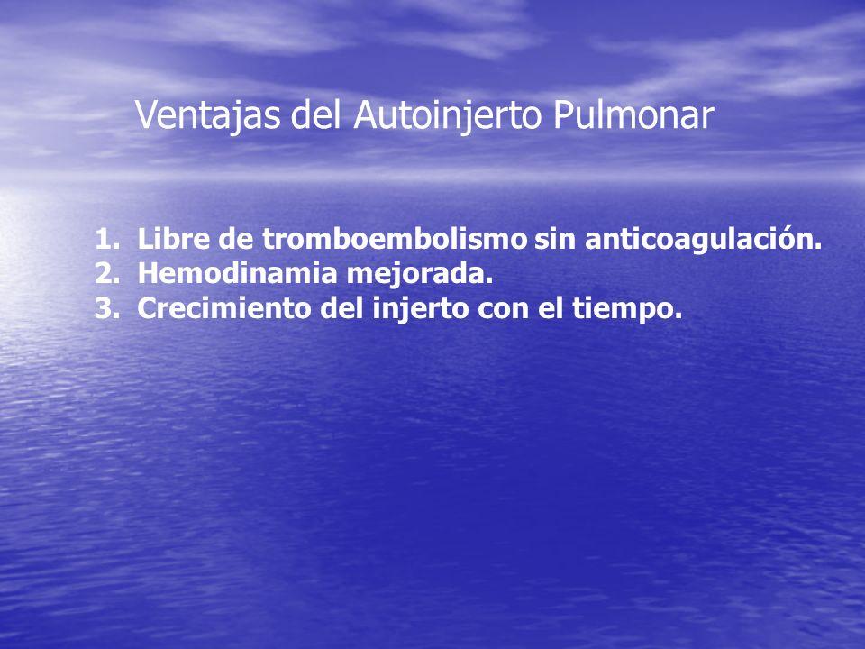 Ventajas del Autoinjerto Pulmonar 1.Libre de tromboembolismo sin anticoagulación. 2.Hemodinamia mejorada. 3.Crecimiento del injerto con el tiempo.