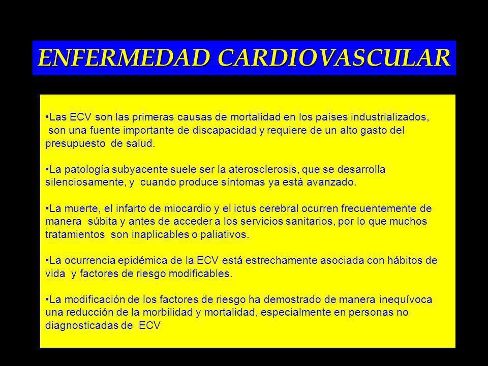 Hiperlipidemia : Colesterol total y colesterol LDL elevados : (modificables).