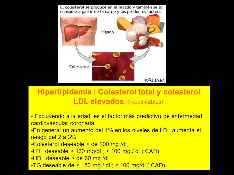 Hiperlipidemia : Colesterol total y colesterol LDL elevados : (modificables). Excluyendo a la edad, es el factor más predictivo de enfermedad cardiova