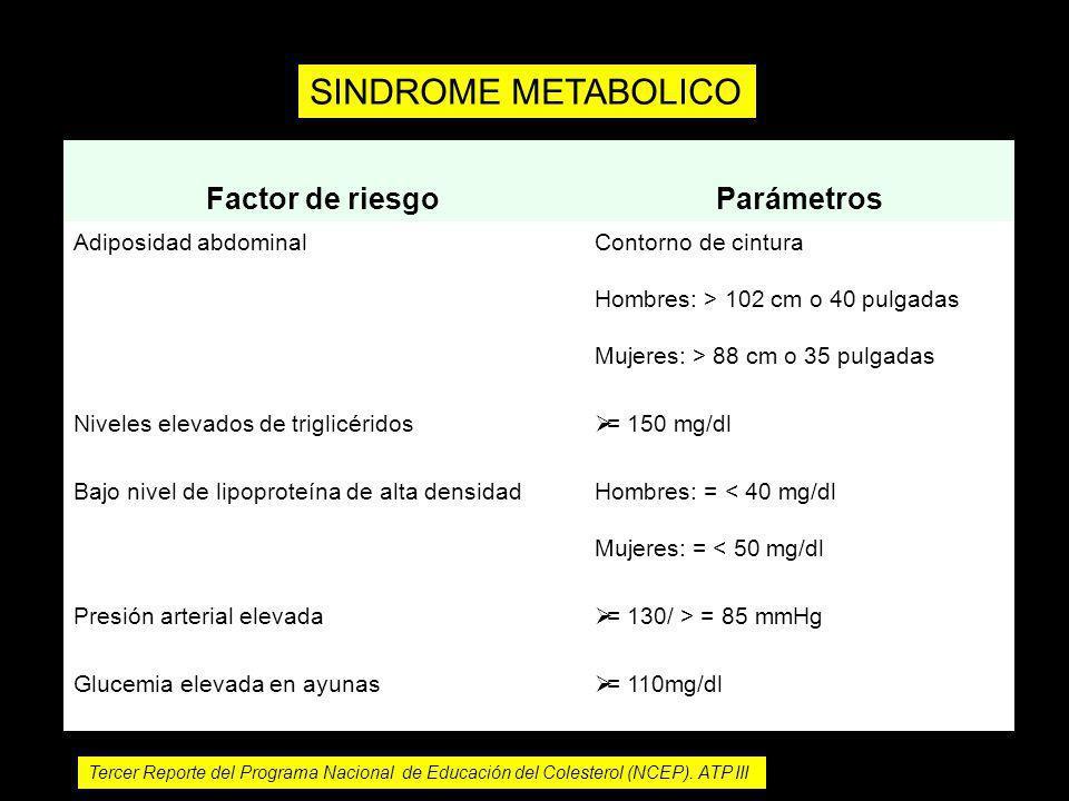 Factor de riesgoParámetros Adiposidad abdominalContorno de cintura Hombres: > 102 cm o 40 pulgadas Mujeres: > 88 cm o 35 pulgadas Niveles elevados de