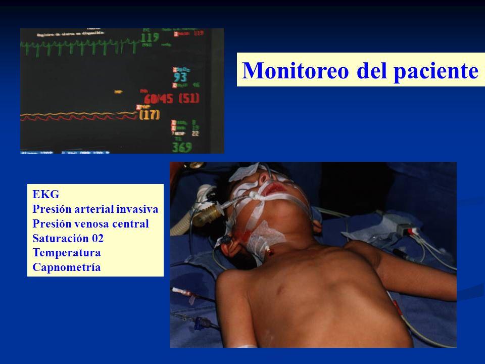 Monitoreo del paciente EKG Presión arterial invasiva Presión venosa central Saturación 02 Temperatura Capnometría