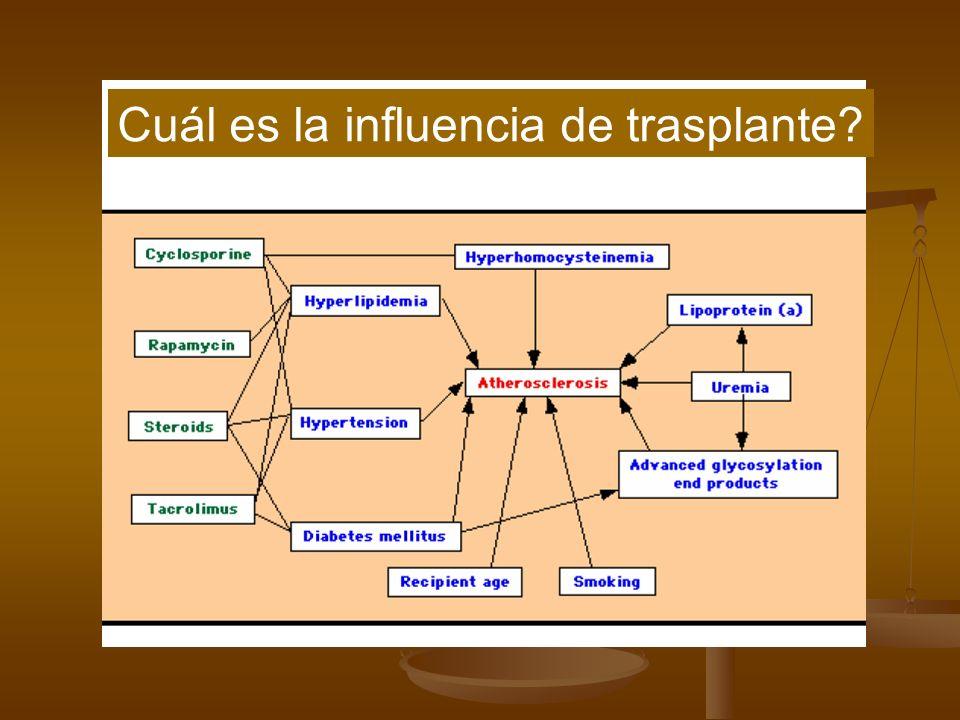 Cuál es la influencia de trasplante?