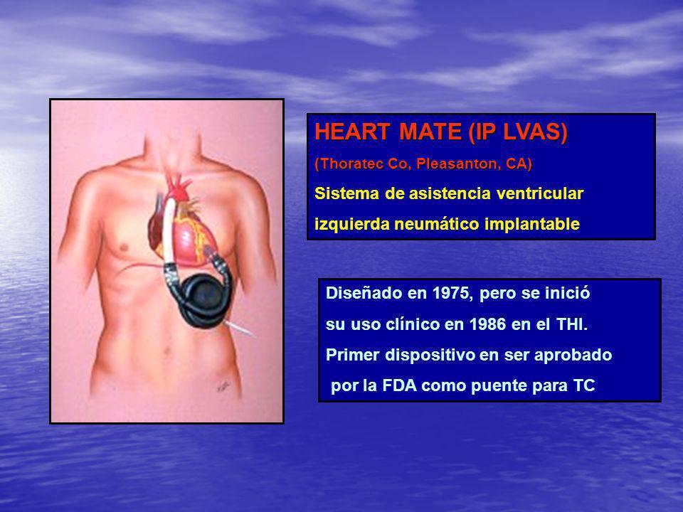 HEART MATE (IP LVAS) (Thoratec Co, Pleasanton, CA) Sistema de asistencia ventricular izquierda neumático implantable Diseñado en 1975, pero se inició