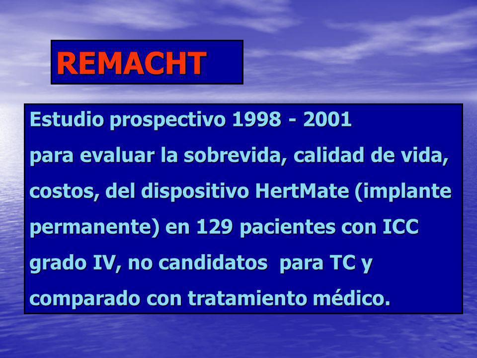REMACHT Estudio prospectivo 1998 - 2001 para evaluar la sobrevida, calidad de vida, costos, del dispositivo HertMate (implante permanente) en 129 paci