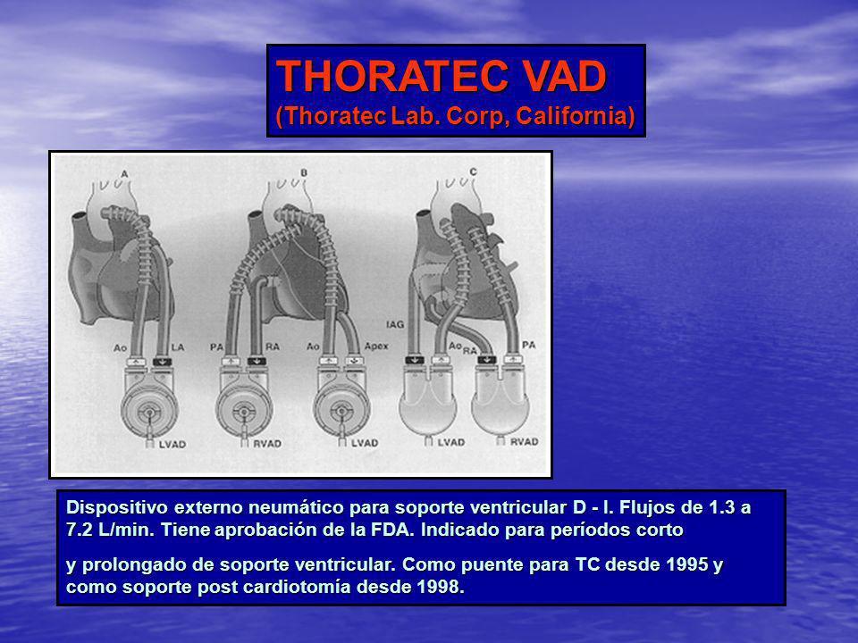 Dispositivo externo neumático para soporte ventricular D - I. Flujos de 1.3 a 7.2 L/min. Tiene aprobación de la FDA. Indicado para períodos corto y pr