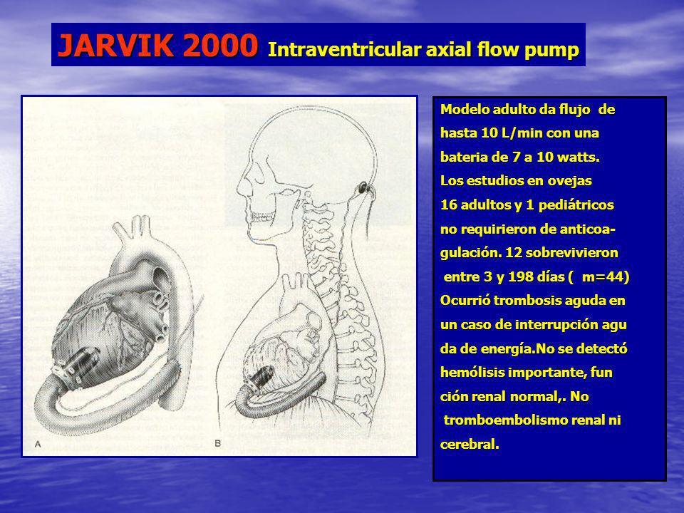Modelo adulto da flujo de hasta 10 L/min con una bateria de 7 a 10 watts. Los estudios en ovejas 16 adultos y 1 pediátricos no requirieron de anticoa-
