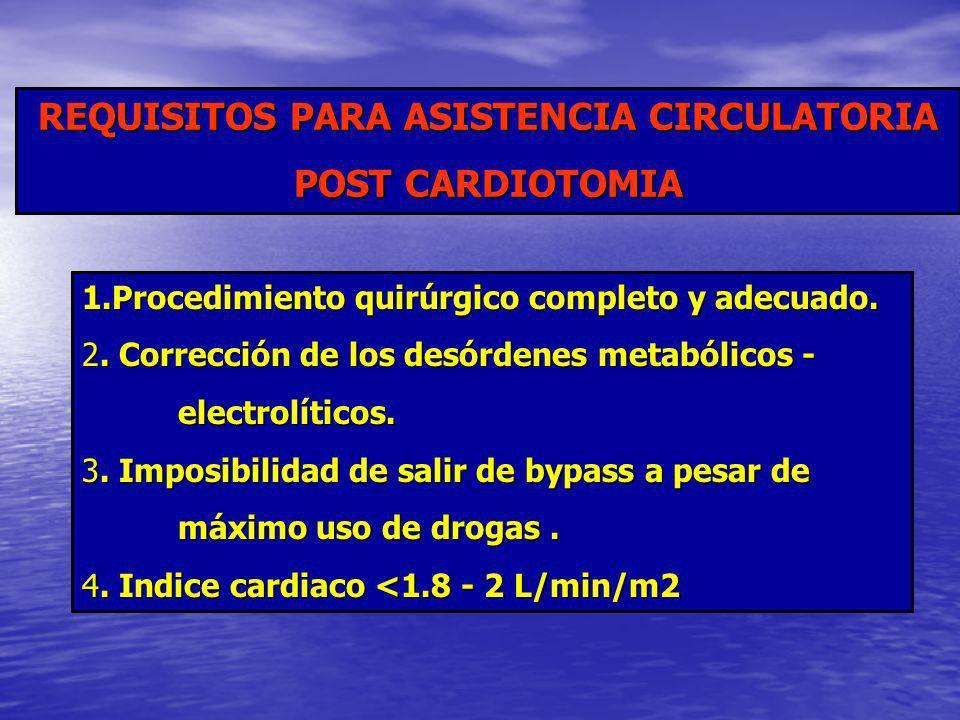 1.Procedimiento quirúrgico completo y adecuado. 2. Corrección de los desórdenes metabólicos - electrolíticos. 3. Imposibilidad de salir de bypass a pe