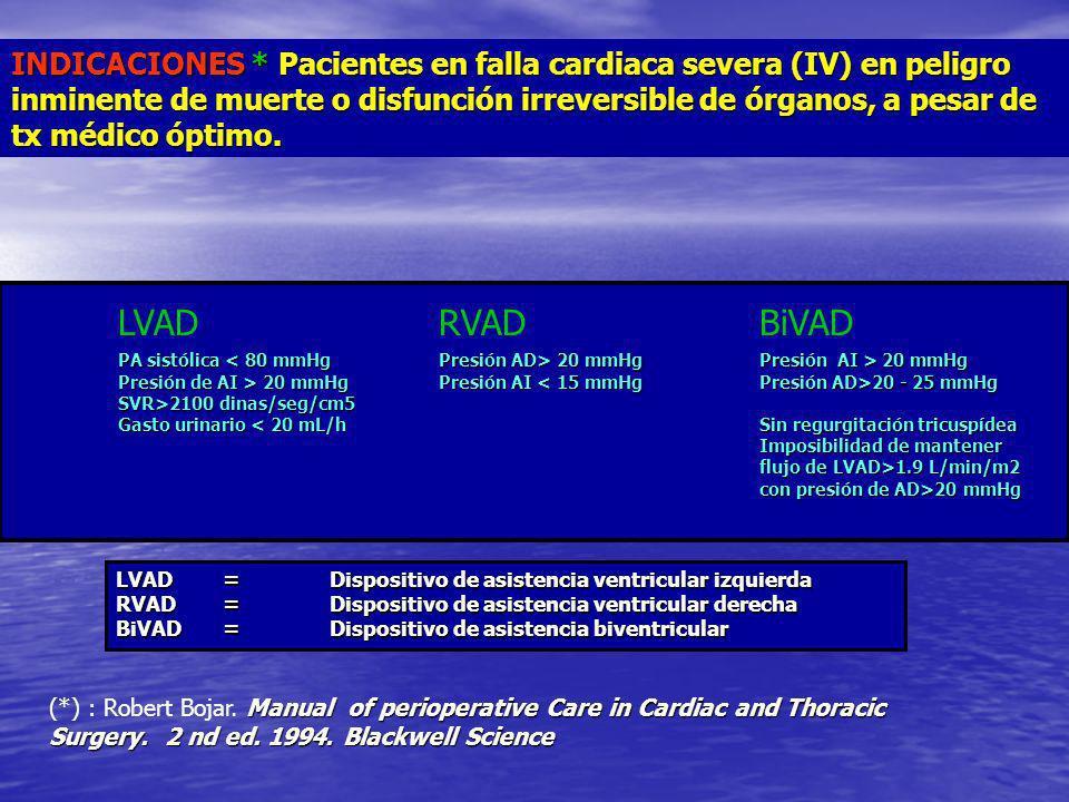 INDICACIONES * Pacientes en falla cardiaca severa (IV) en peligro inminente de muerte o disfunción irreversible de órganos, a pesar de tx médico óptim