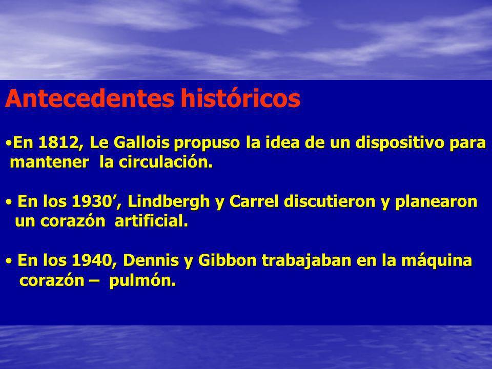 Antecedentes históricos En 1812, Le Gallois propuso la idea de un dispositivo paraEn 1812, Le Gallois propuso la idea de un dispositivo para mantener