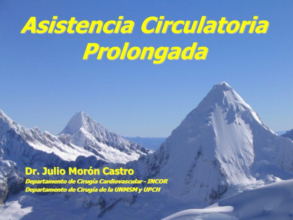 ASISTENCIA CIRCULATORIA Problemática Imposibilidad de terminar by pass.Imposibilidad de terminar by pass.