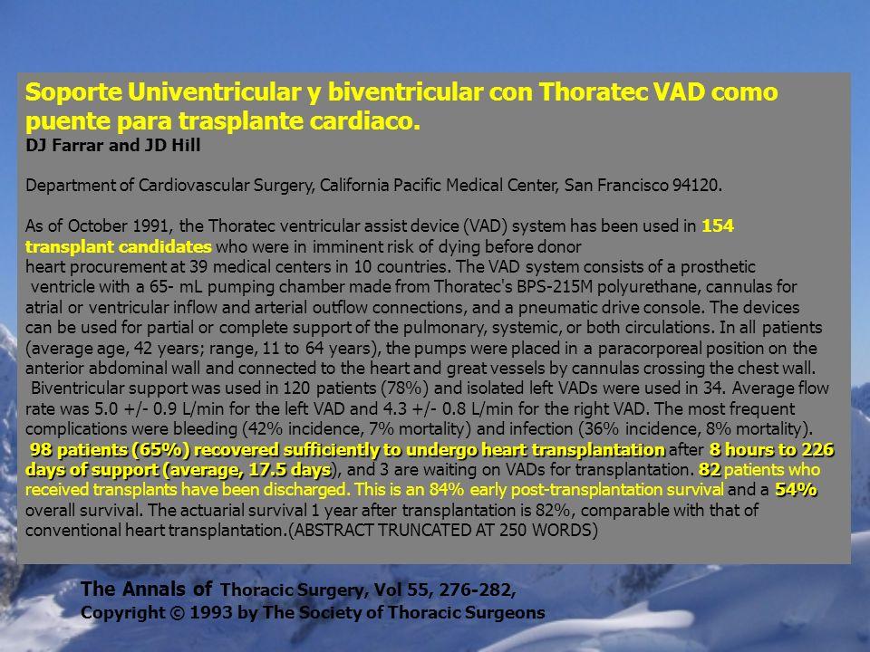 Soporte Univentricular y biventricular con Thoratec VAD como puente para trasplante cardiaco. DJ Farrar and JD Hill Department of Cardiovascular Surge