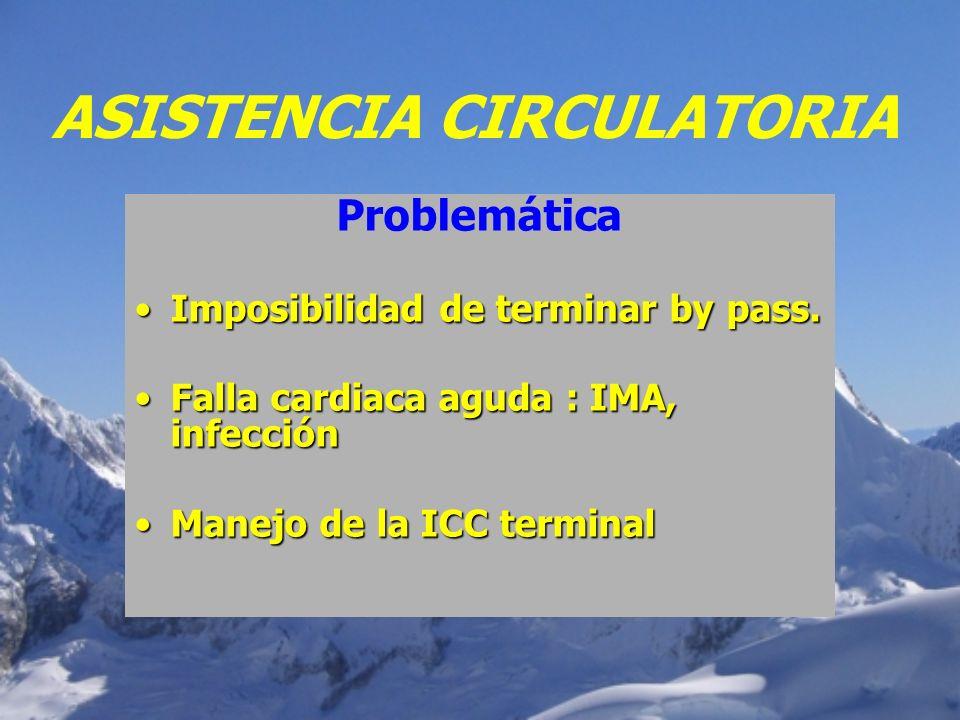 ASISTENCIA CIRCULATORIA Problemática Imposibilidad de terminar by pass.Imposibilidad de terminar by pass. Falla cardiaca aguda : IMA, infecciónFalla c