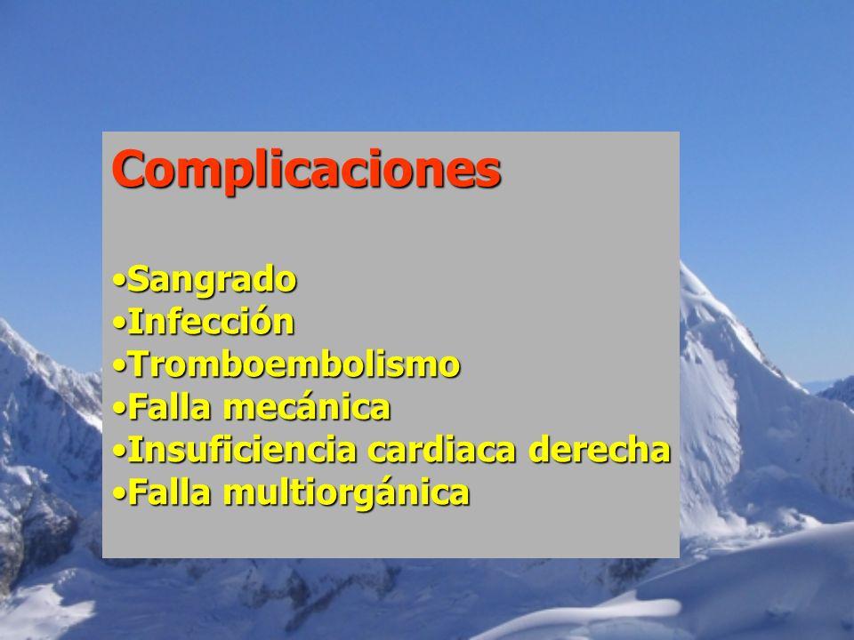 Complicaciones SangradoSangrado InfecciónInfección TromboembolismoTromboembolismo Falla mecánicaFalla mecánica Insuficiencia cardiaca derechaInsuficie