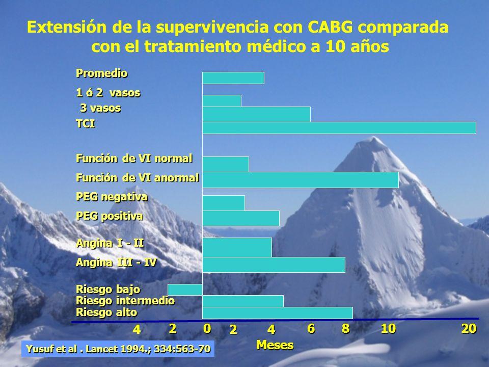 Promedio 1 ó 2 vasos 3 vasos TCI Función de VI normal Función de VI anormal PEG negativa PEG positiva Angina I - II Angina III - IV Riesgo bajo Riesgo