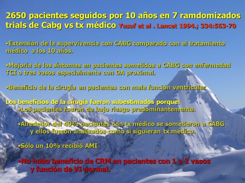 2650 pacientes seguidos por 10 años en 7 ramdomizados trials de Cabg vs tx médico Yusuf et al. Lancet 1994.; 334:563-70 Extensión de la supervivencia