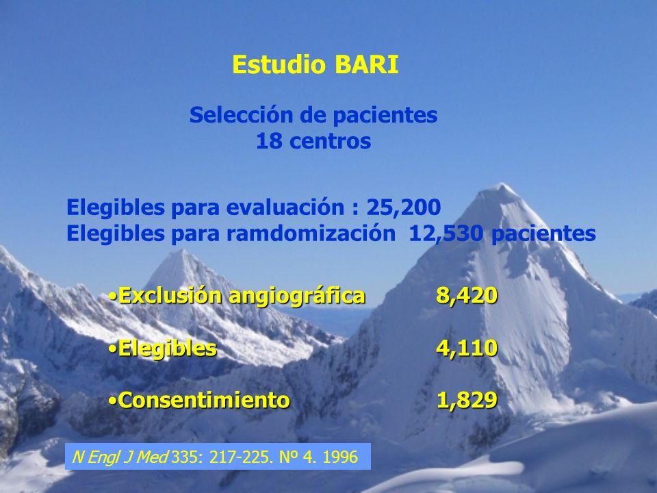 Estudio BARI Selección de pacientes 18 centros Elegibles para evaluación : 25,200 Elegibles para ramdomización 12,530 pacientes Exclusión angiográfica