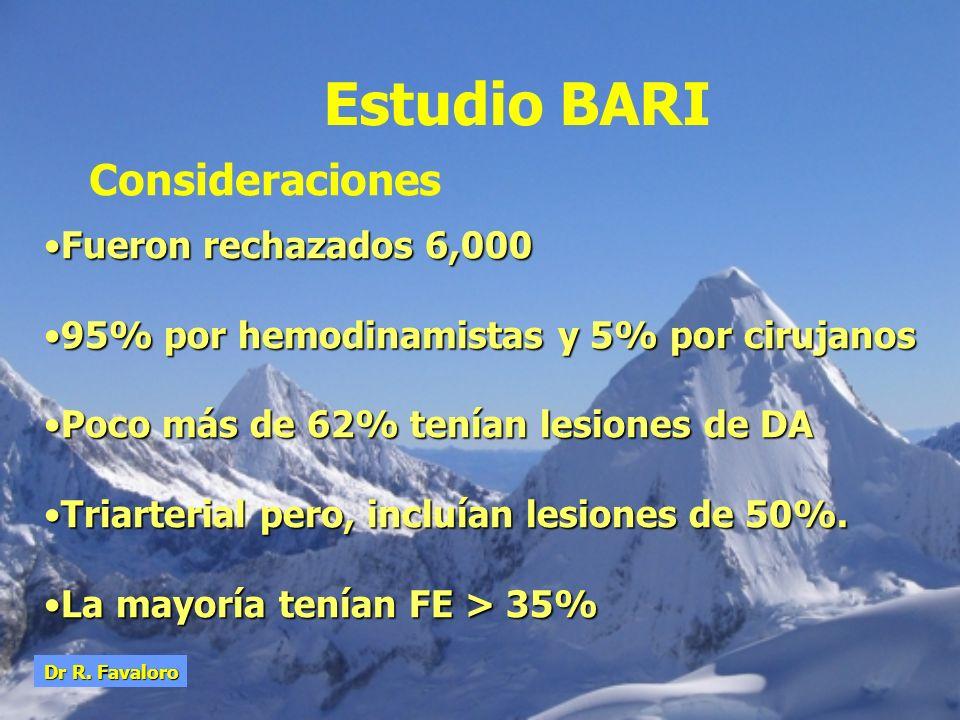 Estudio BARI Consideraciones Fueron rechazados 6,000Fueron rechazados 6,000 95% por hemodinamistas y 5% por cirujanos95% por hemodinamistas y 5% por c