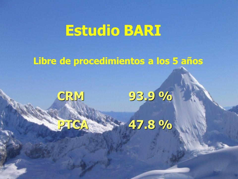 Estudio BARI Libre de procedimientos a los 5 años CRM 93.9 % PTCA47.8 %