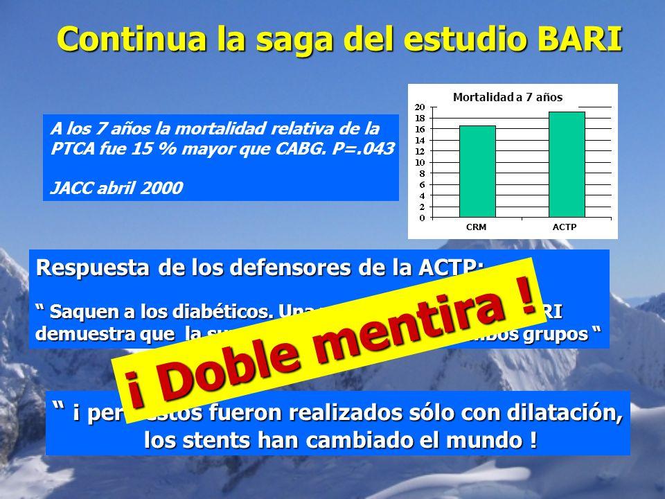 Continua la saga del estudio BARI A los 7 años la mortalidad relativa de la PTCA fue 15 % mayor que CABG. P=.043 JACC abril 2000 Respuesta de los defe