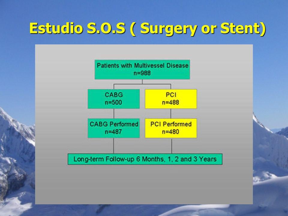 Estudio S.O.S ( Surgery or Stent)