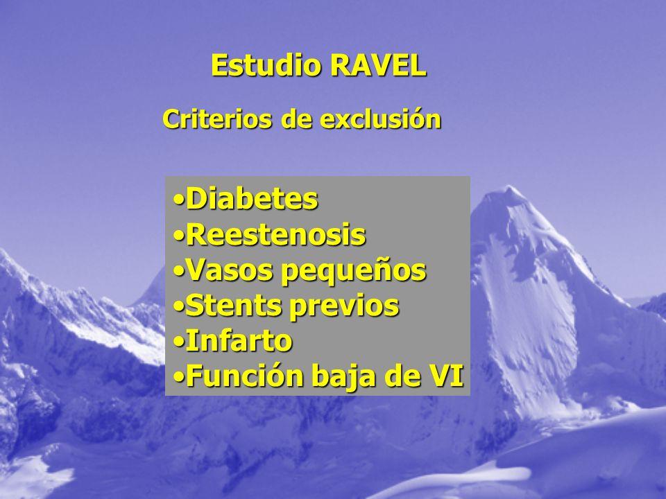 Estudio RAVEL Criterios de exclusión DiabetesDiabetes ReestenosisReestenosis Vasos pequeñosVasos pequeños Stents previosStents previos InfartoInfarto