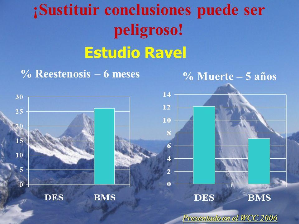 % Reestenosis – 6 meses % Muerte – 5 años ¡Sustituir conclusiones puede ser peligroso! Presentado en el WCC 2006 Estudio Ravel
