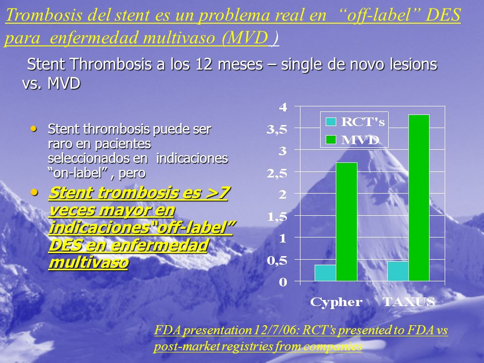 Stent Thrombosis a los 12 meses – single de novo lesions vs. MVD Stent Thrombosis a los 12 meses – single de novo lesions vs. MVD Stent thrombosis pue