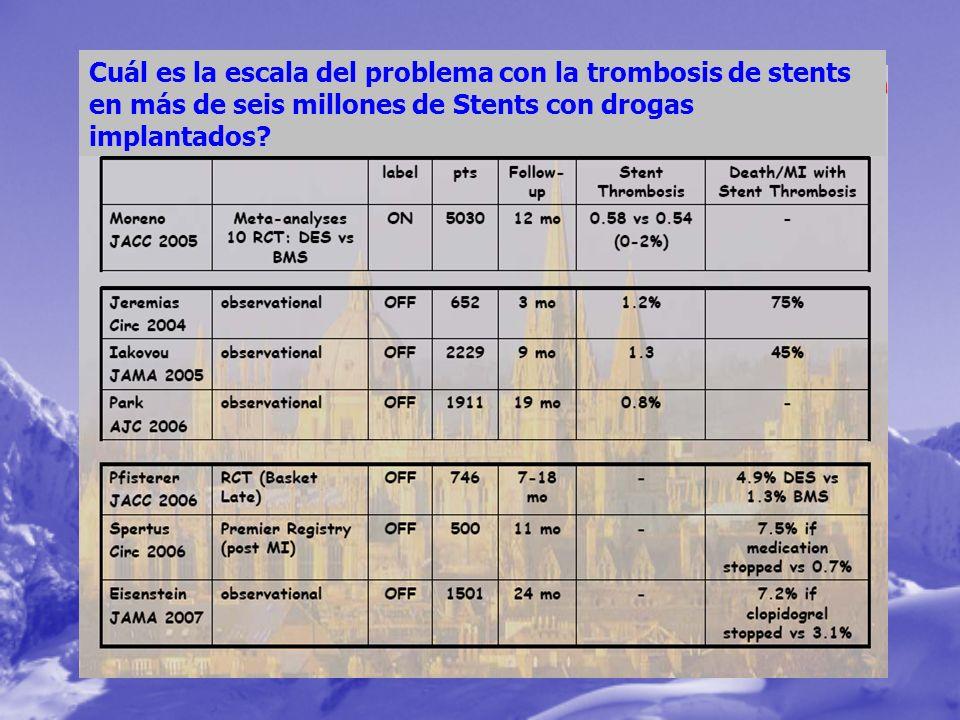 Cuál es la escala del problema con la trombosis de stents en más de seis millones de Stents con drogas implantados?