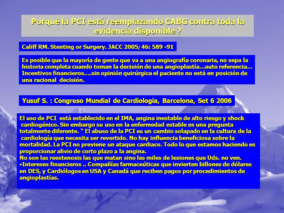 Porqué la PCI está reemplazando CABG contra toda la evidencia disponible ? Califf RM. Stenting or Surgery. JACC 2005; 46: 589 -91 Es posible que la ma